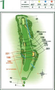 Map of Hole 1 on the Championship Course at Penina Golf Resort