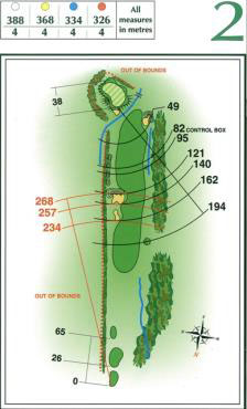 Map of Hole 2 on the Championship Course at Penina Golf Resort