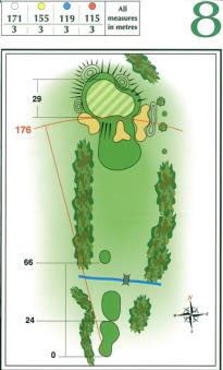 Map of Hole 8 on the Championship Course at Penina Golf Resort