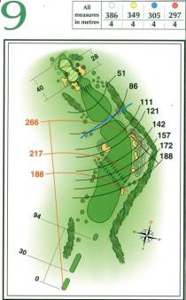 Map of Hole 9 on the Championship Course at Penina Golf Resort