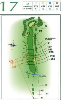 Map of Hole 17 on the Championship Course at Penina Golf Resort